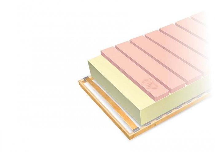 duocomfort_memo_mattress_image_01
