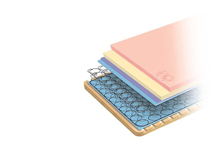 one_sided_felia_memo_mattress_image_02
